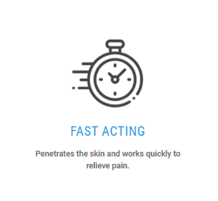 Fast Acting Relief is Important